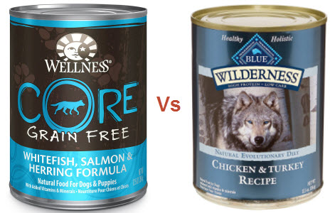 wellness vs blue buffalo
